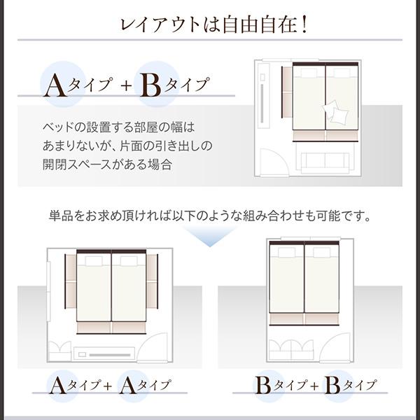 A、Bそれぞれのタイプのレイアウトは自由自在