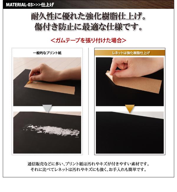 耐久性に優れた強化樹脂
