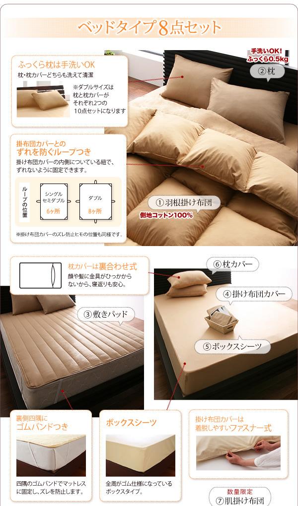 ベッドタイプのセット内容