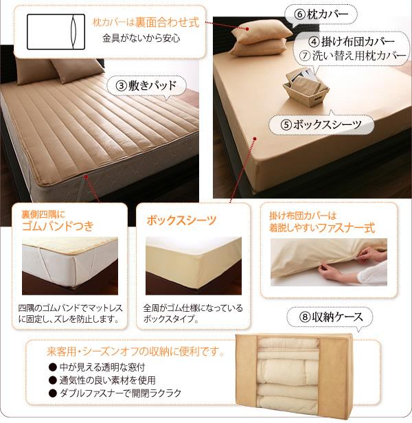 ベッドタイプはボックスシーツ&敷きパッド付