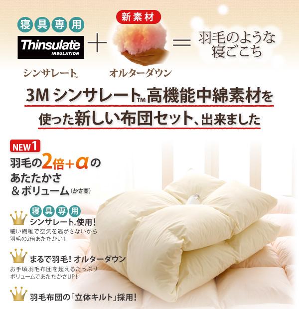 シンサレート高機能中綿素材