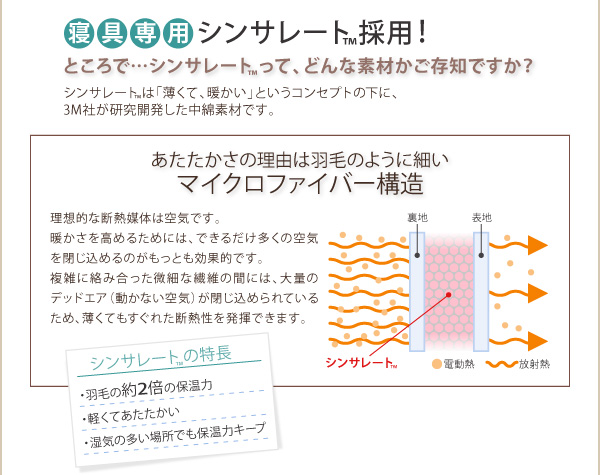 マイクロファイバー構造
