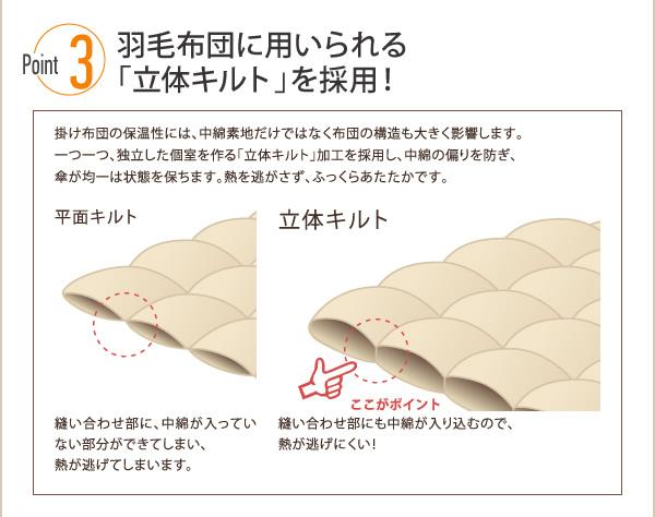 羽毛布団に用いられる立体キルト