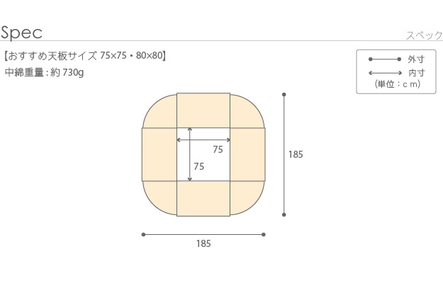 75×75cmこたつ天板用