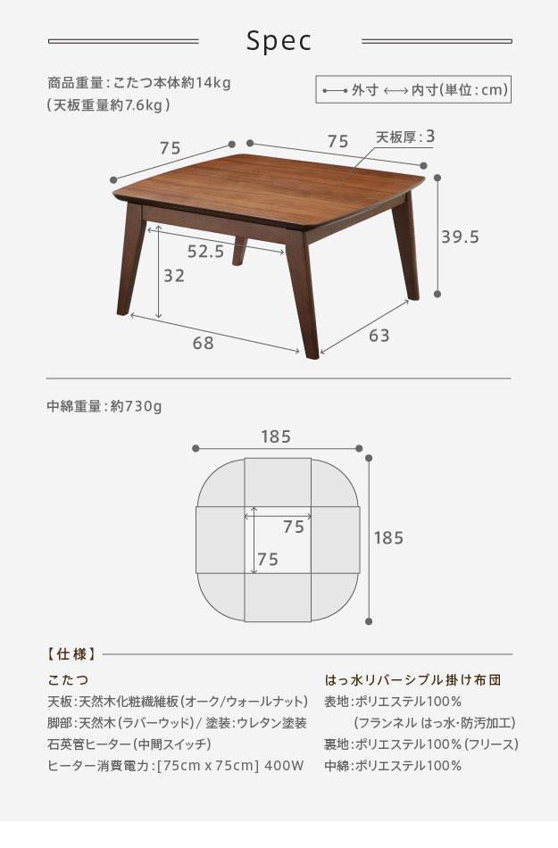 75×75cm用のサイズ