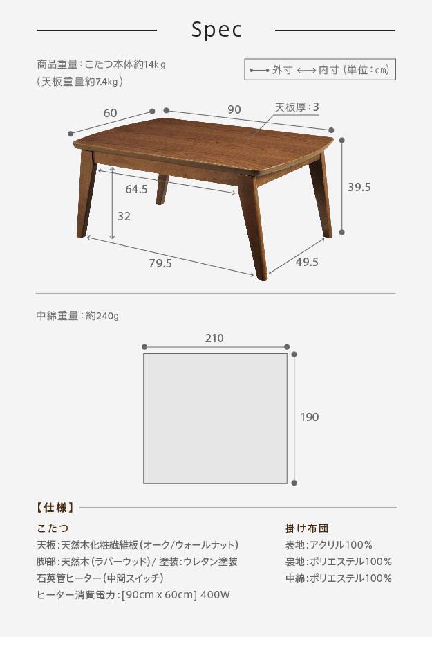 90×60cm用のサイズ