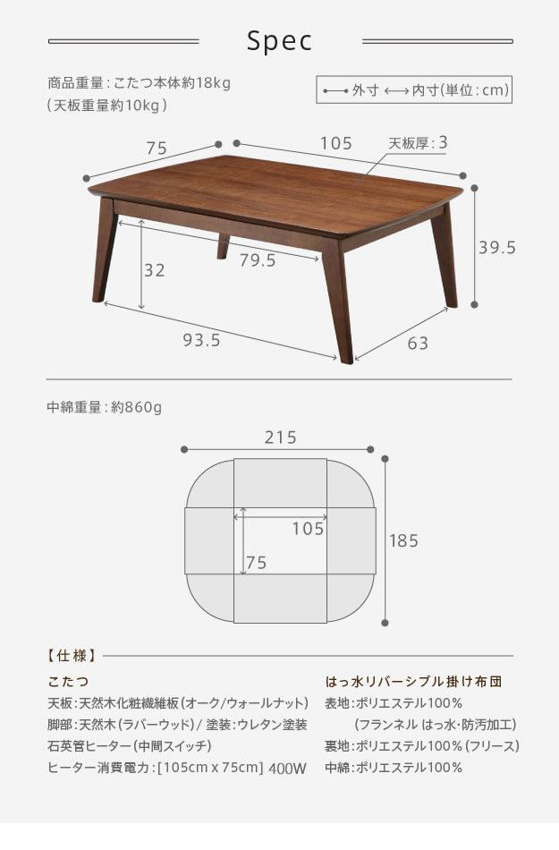 105×75cm用のサイズ