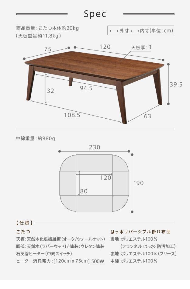 120×75cm用のサイズ