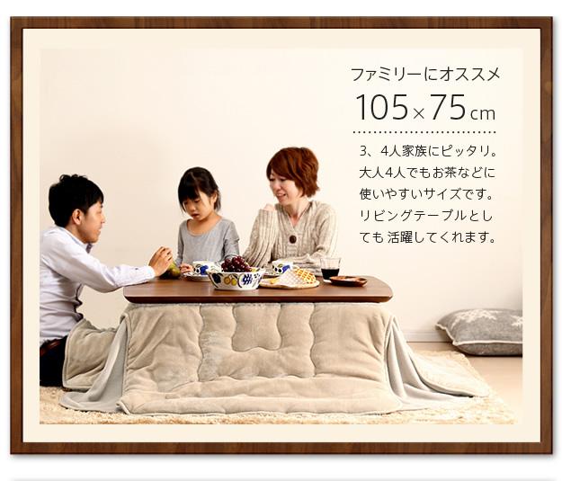 105×75cmの特徴