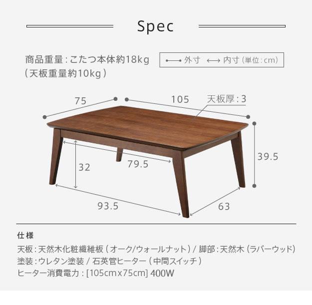 105×75cmテーブルのサイズ