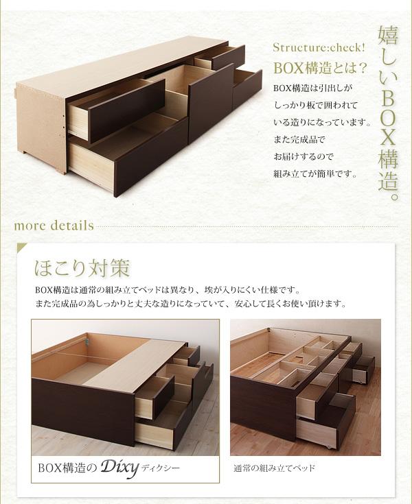 BOX構造は通常の組み立てベッドとは異なり、埃が入りにくい仕様です