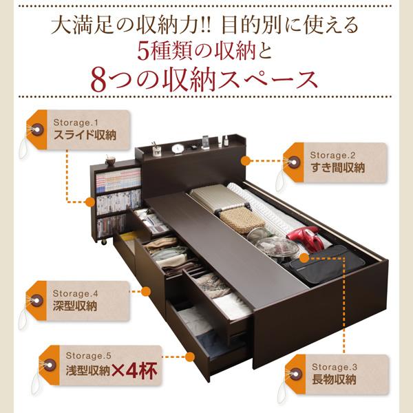 目的別に使える5種類の収納と8つの収納スペース