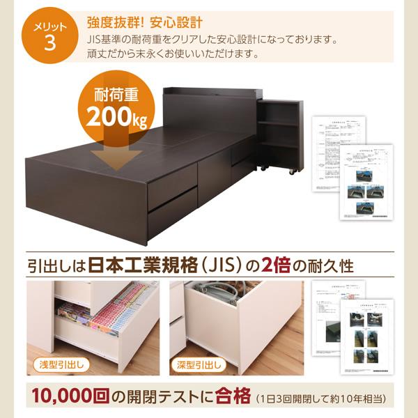 耐荷重200kg・日本工業規格(JIS)の2倍の耐久性