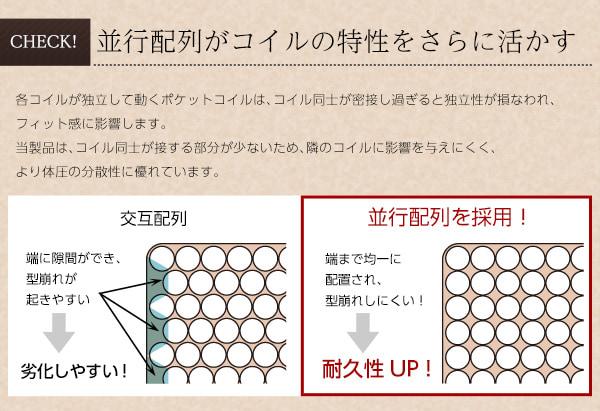 並行配列がコイルの特性をさらに活かす