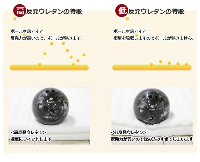高反発・低反発にボールを落とした時の反発の違い