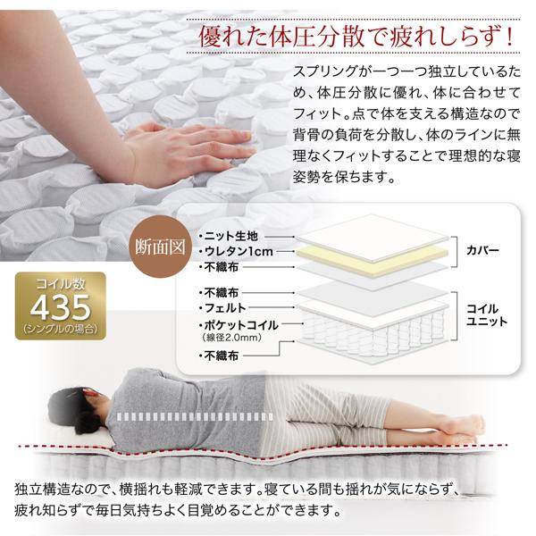 体圧分散でやさしく体を包み込む!