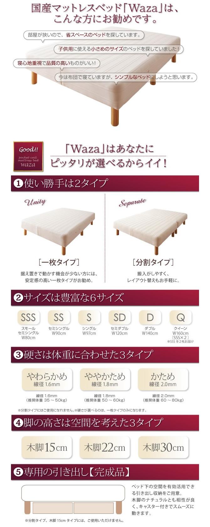 マットレスベッドはこんな方にお勧めです。