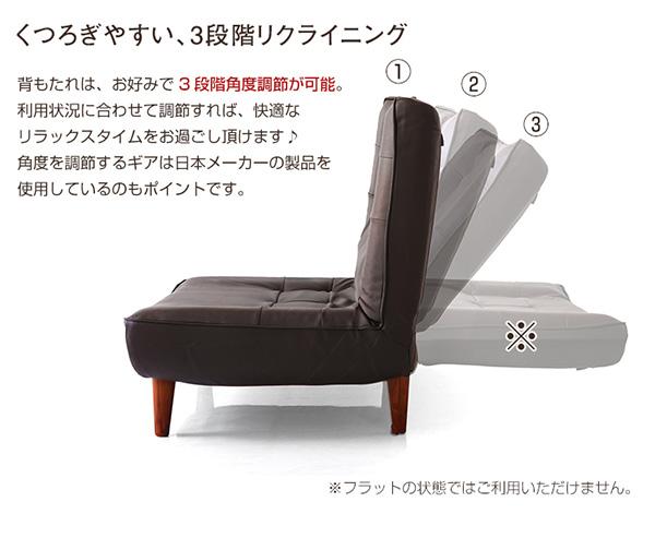 リクライニングのギアも日本製
