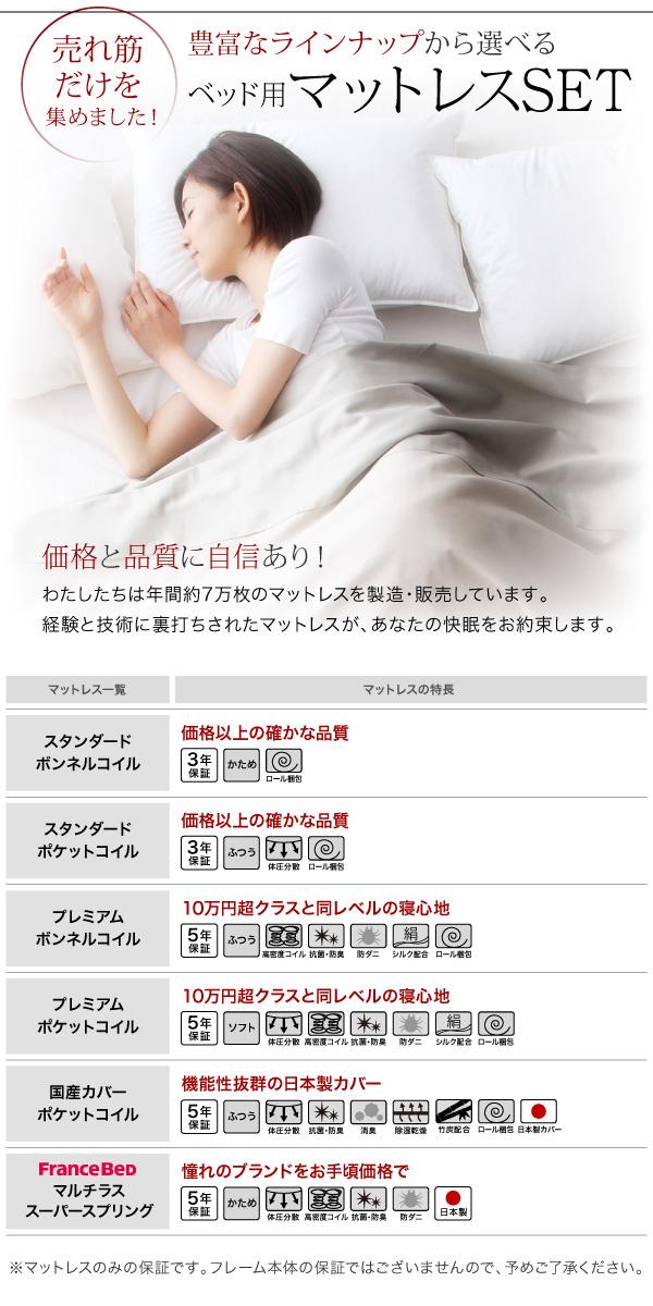 豊富なラインアップから選べるベッド用マットレス