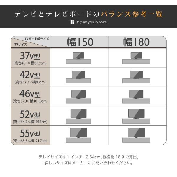 テレビとテレビボードのバランス参考一覧