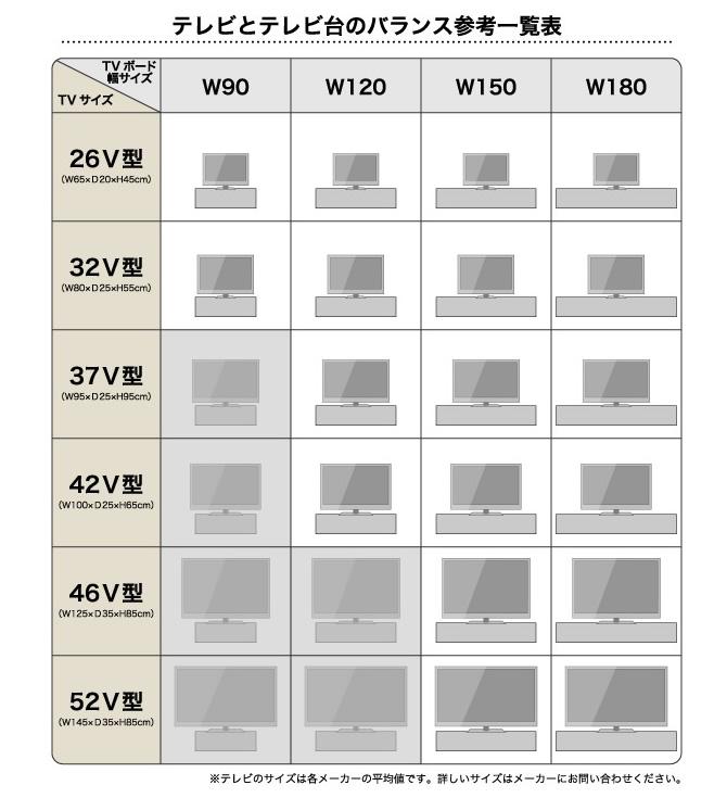 テレビとテレビ台のバランス参考一覧表